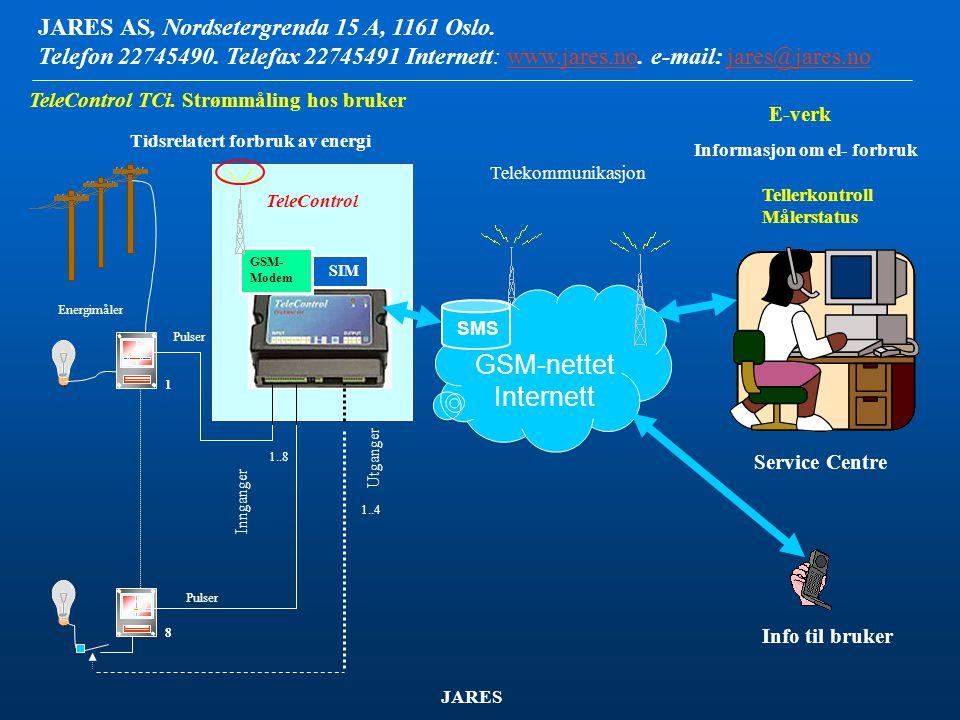 GSM-nettet Internett TeleControl TCi. Strømmåling hos bruker E-verk