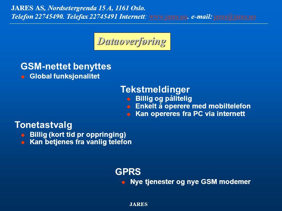 Dataoverføring GSM-nettet benyttes Tekstmeldinger Tonetastvalg GPRS