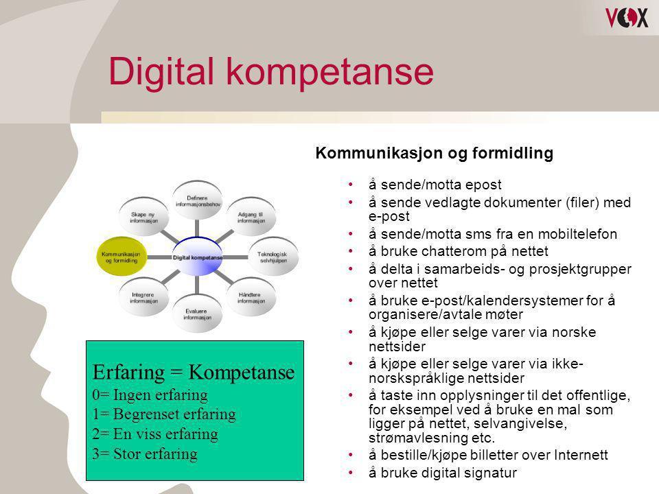 Digital kompetanse Erfaring = Kompetanse Kommunikasjon og formidling