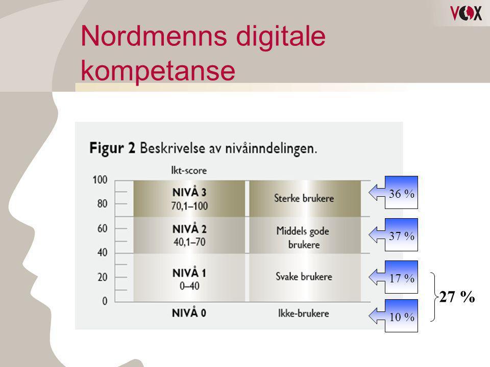 Nordmenns digitale kompetanse