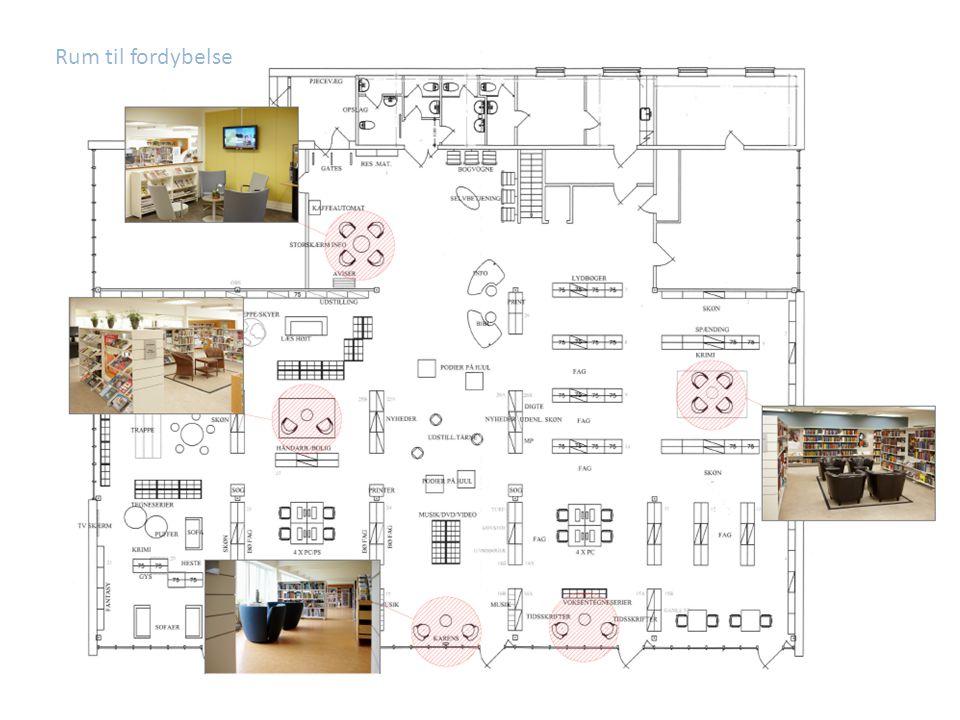 Rum til fordybelse Hensikte er å skape små rom i rommet.