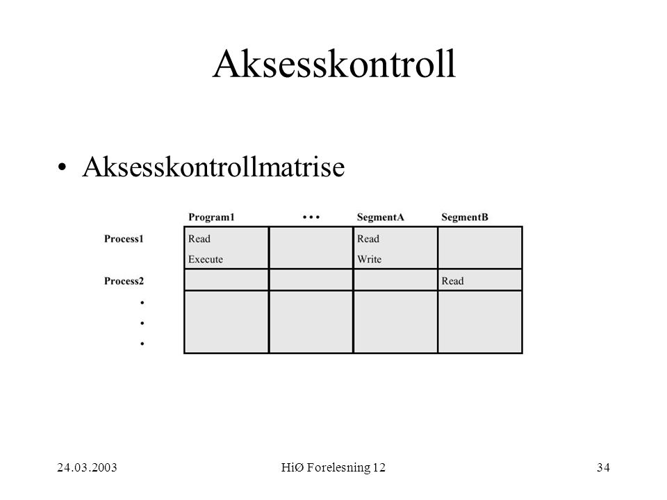 Aksesskontroll Aksesskontrollmatrise 24.03.2003 HiØ Forelesning 12