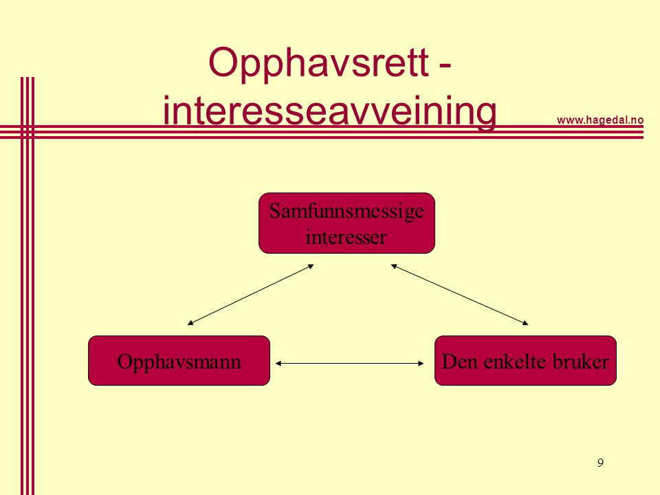 Opphavsrett - interesseavveining
