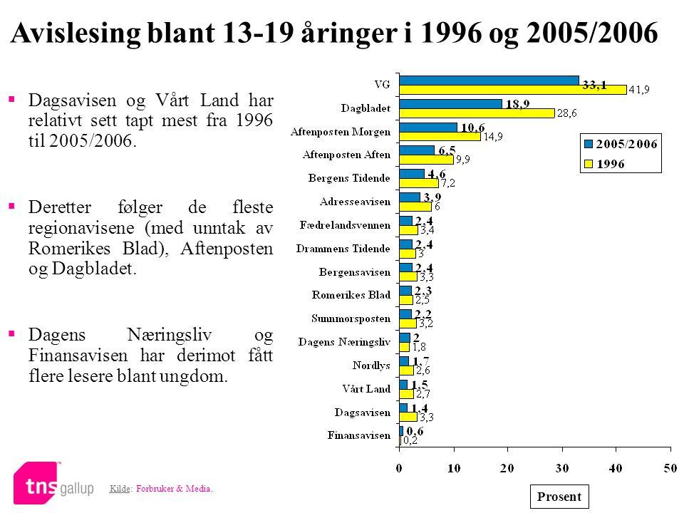 Avislesing blant 13-19 åringer i 1996 og 2005/2006