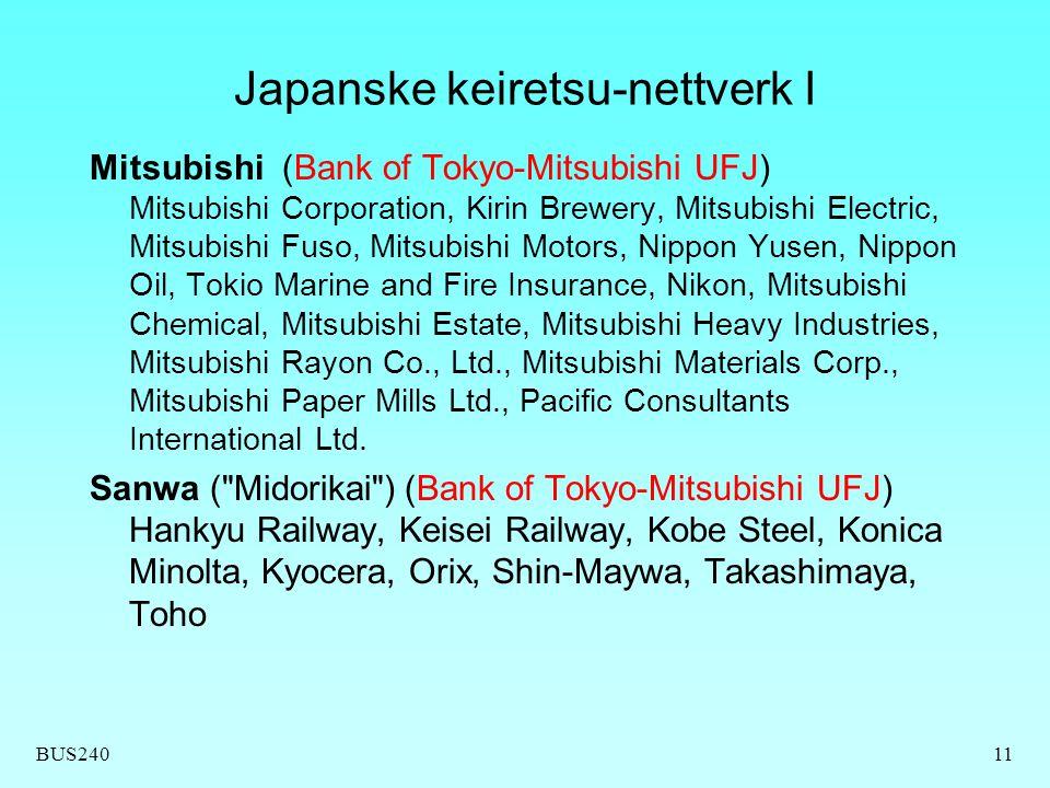 Japanske keiretsu-nettverk I