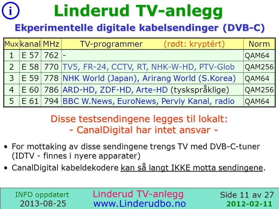 Ekperimentelle digitale kabelsendinger (DVB-C)
