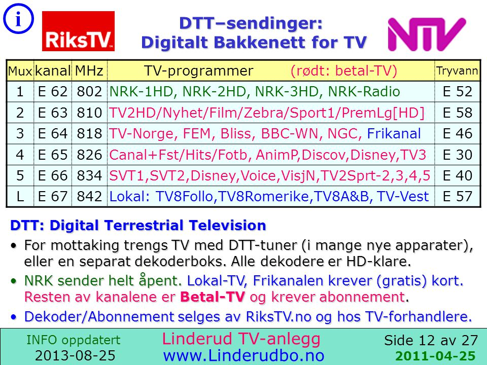 DTT–sendinger: Digitalt Bakkenett for TV