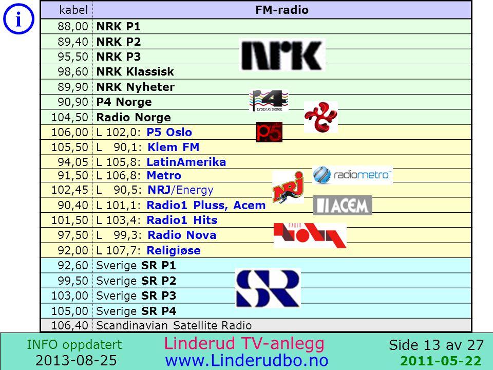 Linderud TV-anlegg www.Linderudbo.no INFO oppdatert 2013-08-25