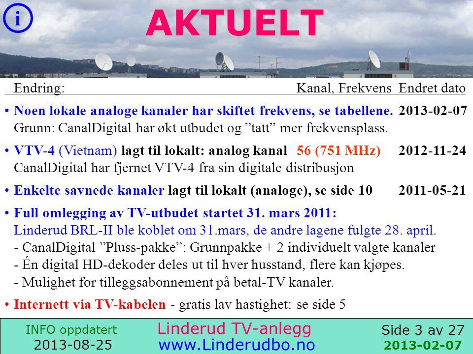 AKTUELT i Linderud TV-anlegg www.Linderudbo.no