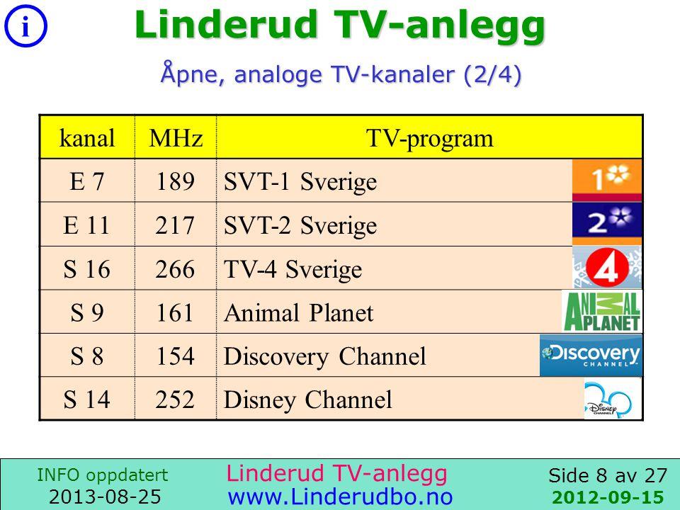 Åpne, analoge TV-kanaler (2/4)