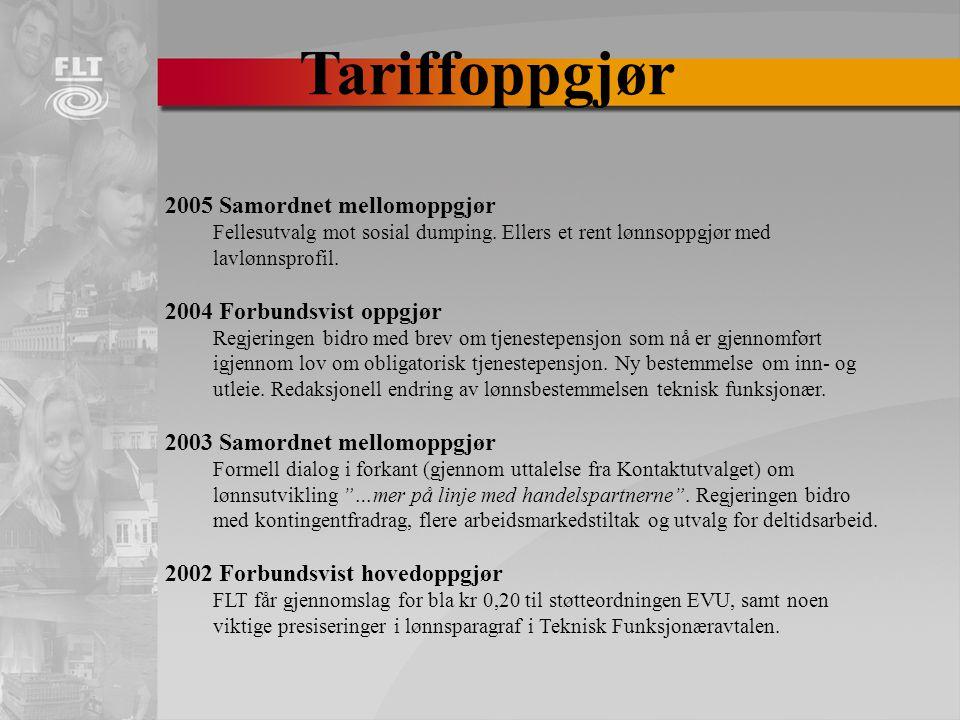 Tariffoppgjør 2005 Samordnet mellomoppgjør 2004 Forbundsvist oppgjør