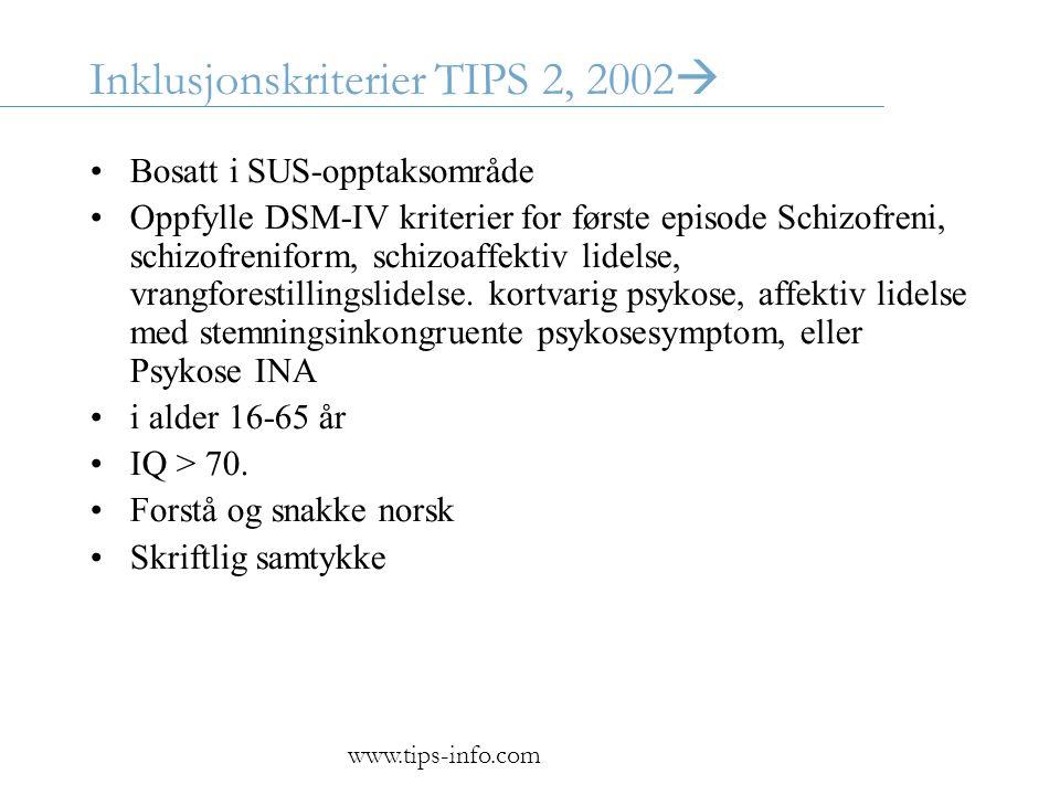 Inklusjonskriterier TIPS 2, 2002