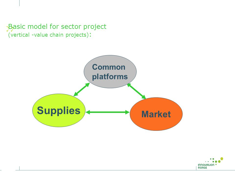 Basic model for sector project (vertical -value chain projects):