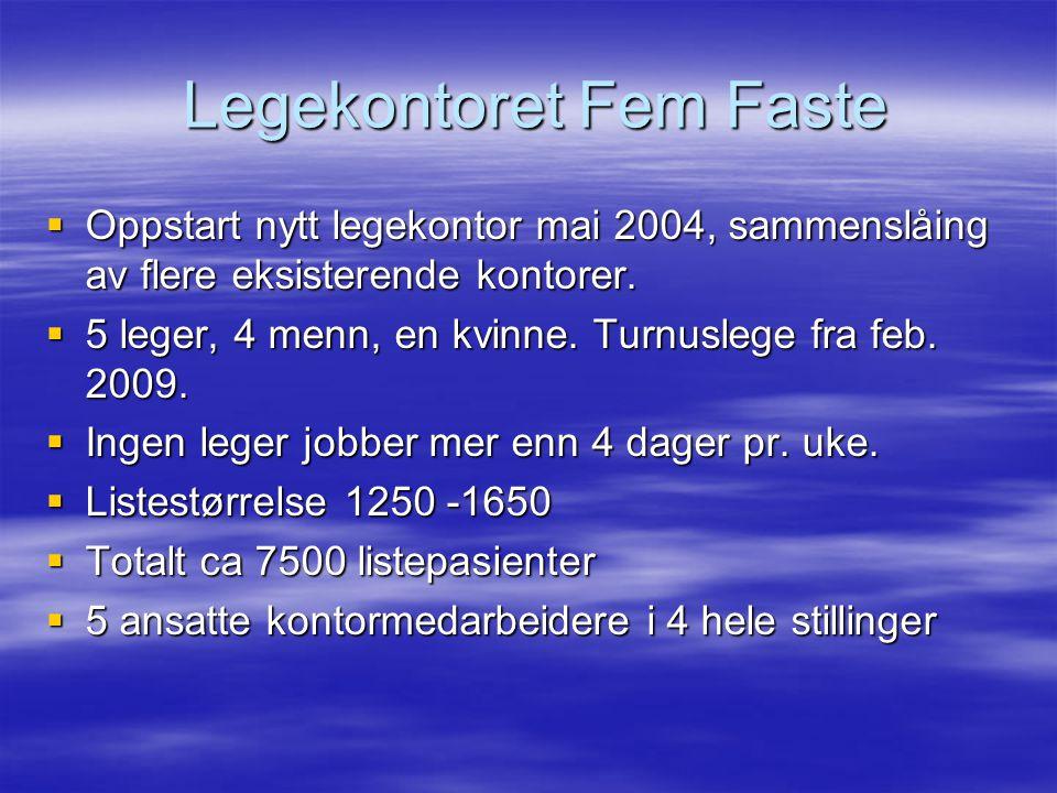 Legekontoret Fem Faste
