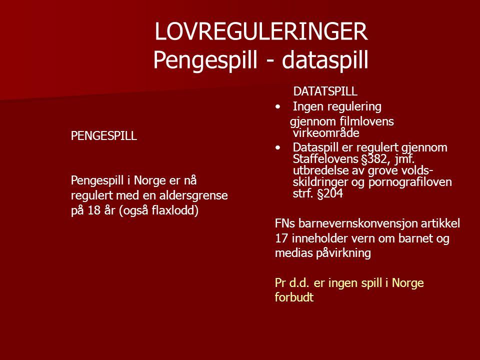 LOVREGULERINGER Pengespill - dataspill