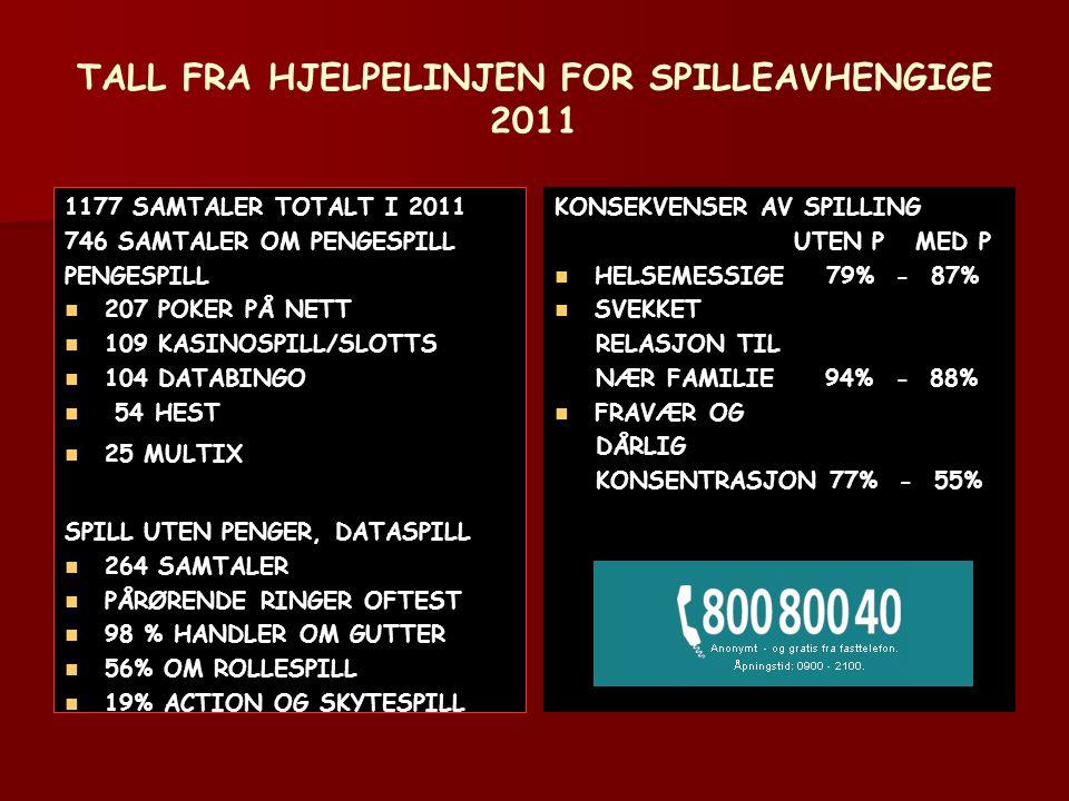 TALL FRA HJELPELINJEN FOR SPILLEAVHENGIGE 2011