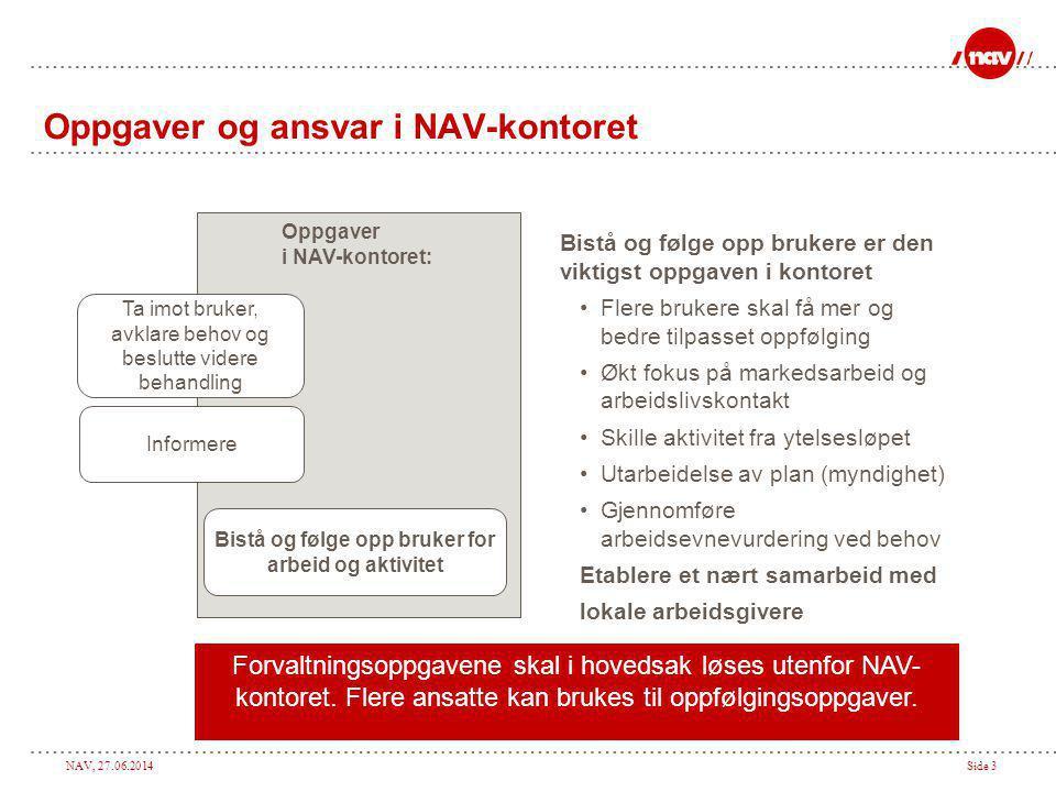 Oppgaver og ansvar i NAV-kontoret
