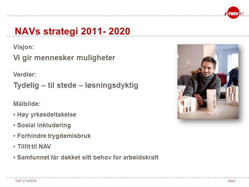 NAVs strategi 2011- 2020 Vi gir mennesker muligheter