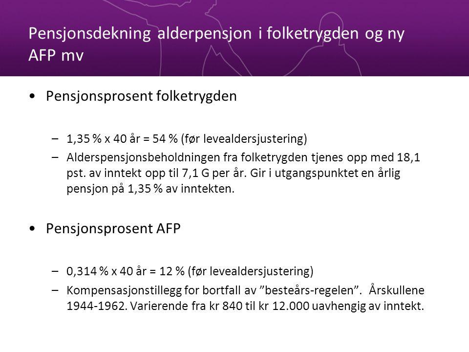 Pensjonsdekning alderpensjon i folketrygden og ny AFP mv