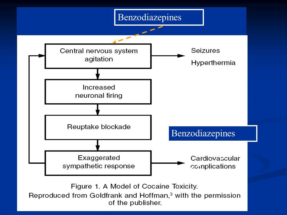 Benzodiazepines Benzodiazepines