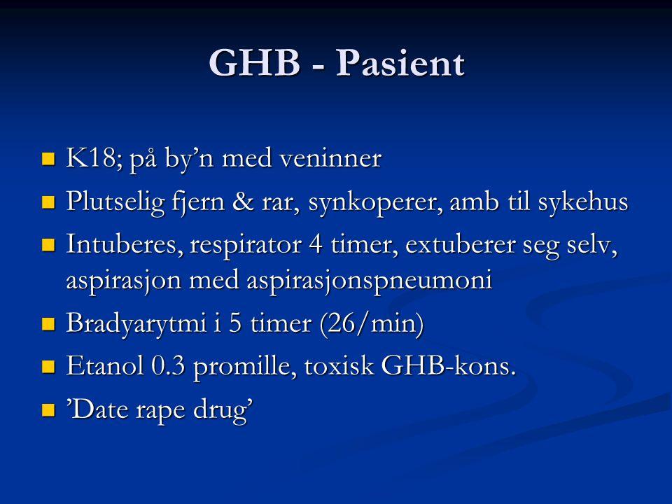 GHB - Pasient K18; på by'n med veninner