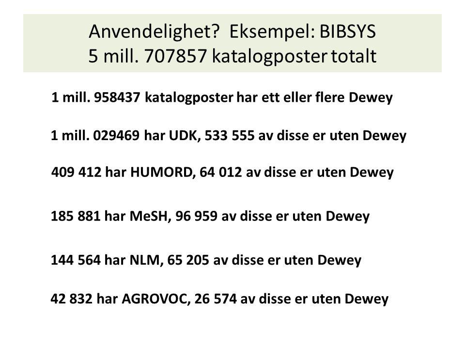 Anvendelighet Eksempel: BIBSYS 5 mill. 707857 katalogposter totalt