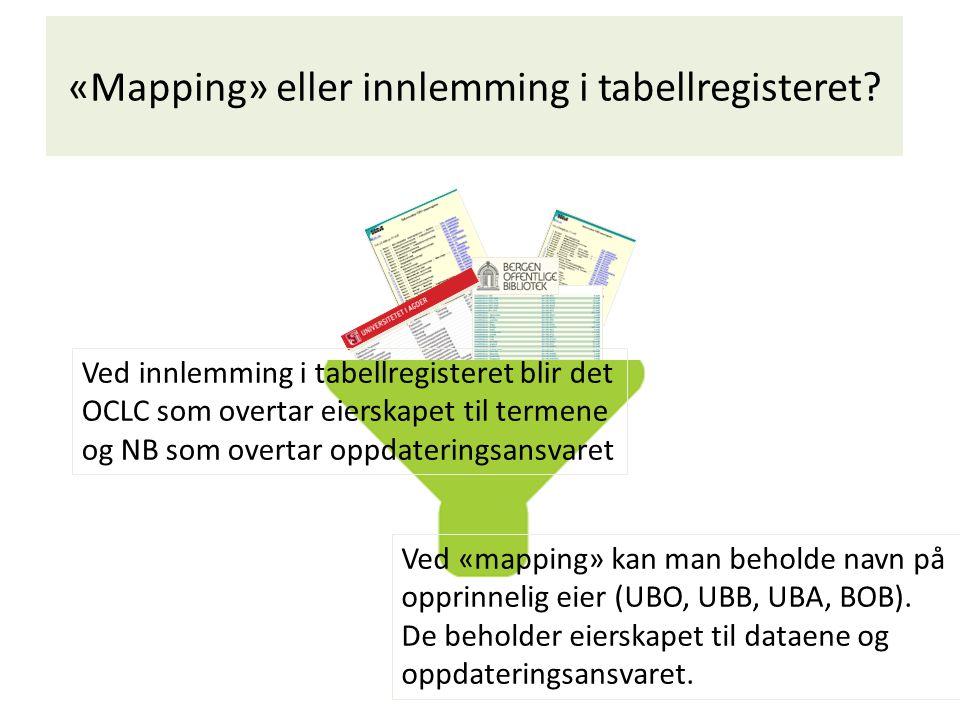 «Mapping» eller innlemming i tabellregisteret
