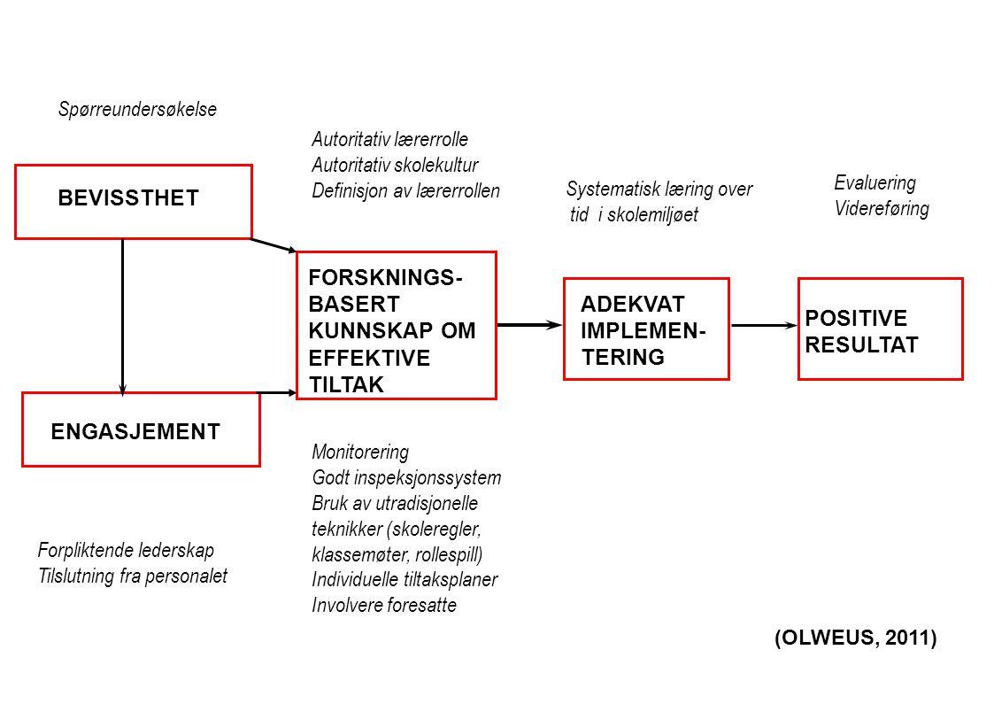FORSKNINGS-BASERT KUNNSKAP OM EFFEKTIVE TILTAK ADEKVAT IMPLEMEN-TERING