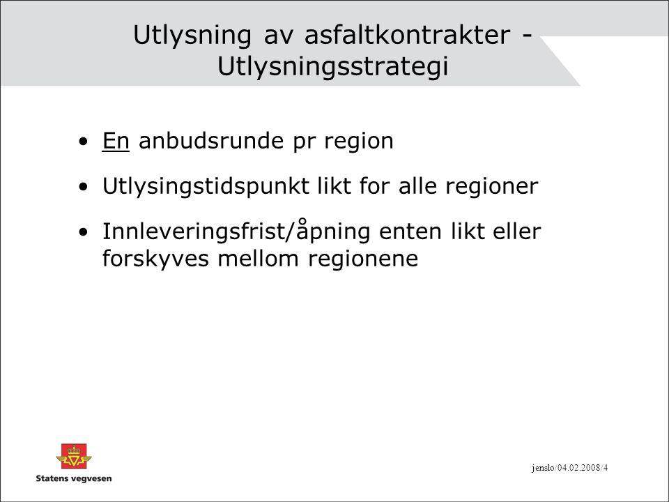 Utlysning av asfaltkontrakter - Utlysningsstrategi