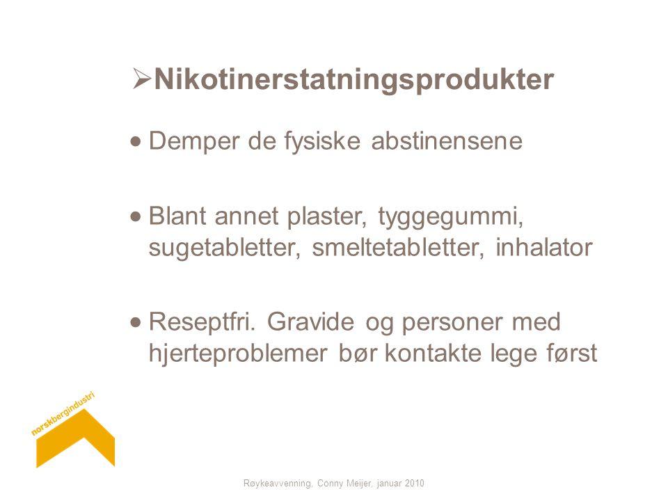 Nikotinerstatningsprodukter