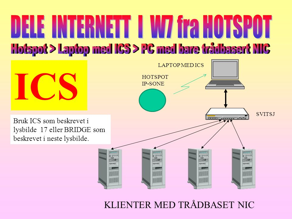 ICS DELE INTERNETT I W7 fra HOTSPOT