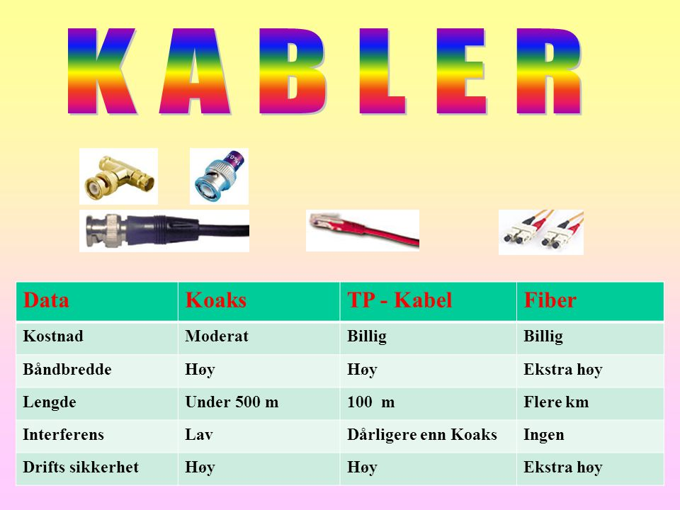K A B L E R Data Koaks TP - Kabel Fiber Kostnad Moderat Billig