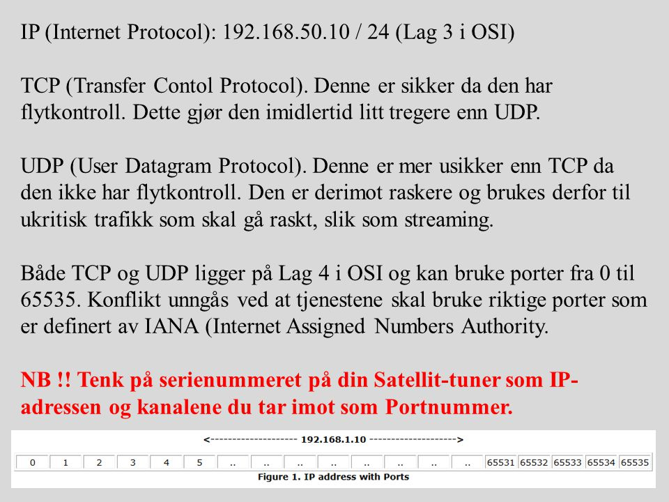 IP (Internet Protocol): 192. 168. 50