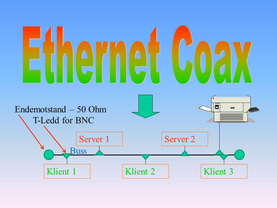 Ethernet Coax Endemotstand – 50 Ohm T-Ledd for BNC Server 1 Server 2