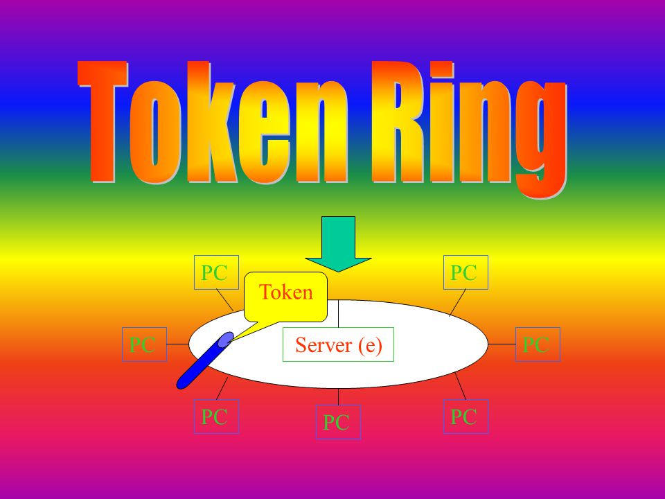 Token Ring PC Server (e) Token