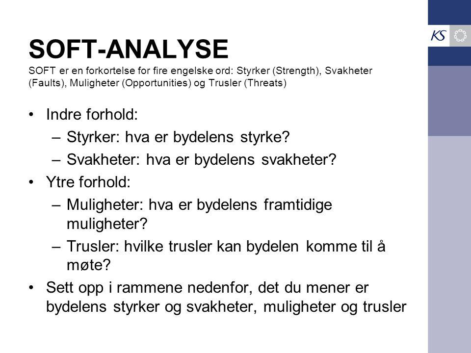 SOFT-ANALYSE SOFT er en forkortelse for fire engelske ord: Styrker (Strength), Svakheter (Faults), Muligheter (Opportunities) og Trusler (Threats)