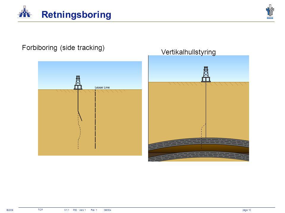 Retningsboring Forbiboring (side tracking) Vertikalhullstyring