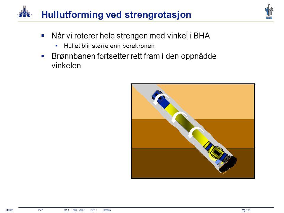 Hullutforming ved strengrotasjon