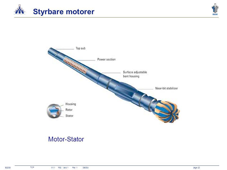 Styrbare motorer Motor-Stator Litt om rotor og stator i motoren
