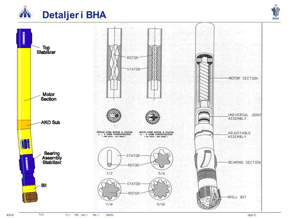 Detaljer i BHA