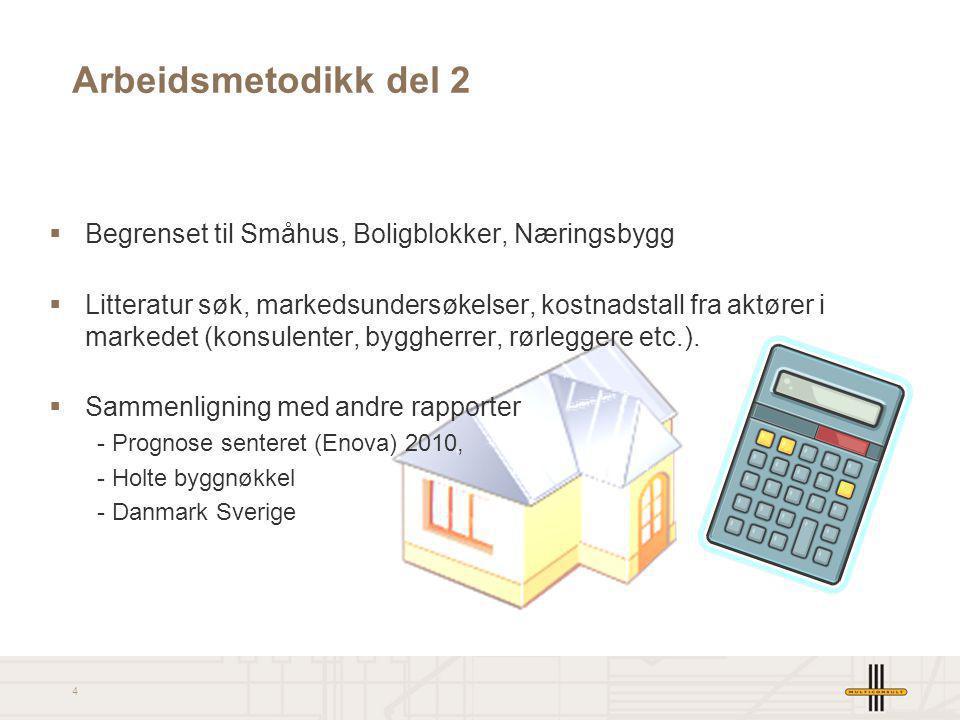 Arbeidsmetodikk del 2 Begrenset til Småhus, Boligblokker, Næringsbygg