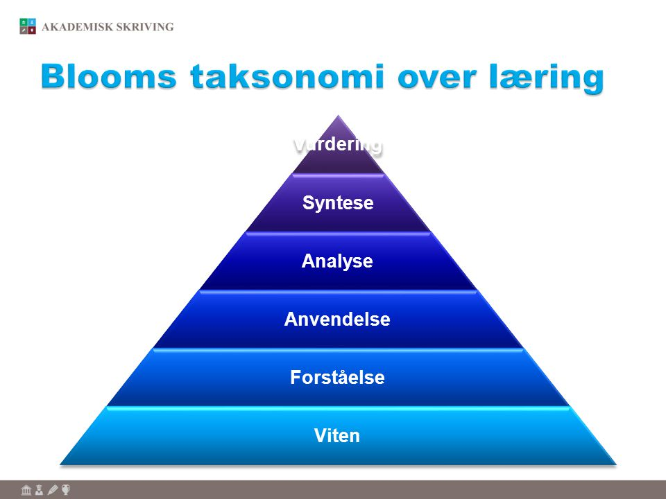 Blooms taksonomi over læring