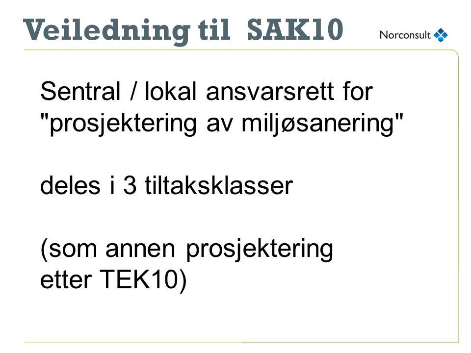 Veiledning til SAK10 Sentral / lokal ansvarsrett for prosjektering av miljøsanering deles i 3 tiltaksklasser.