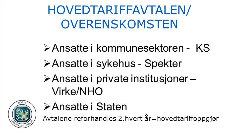 HOVEDTARIFFAVTALEN/ OVERENSKOMSTEN