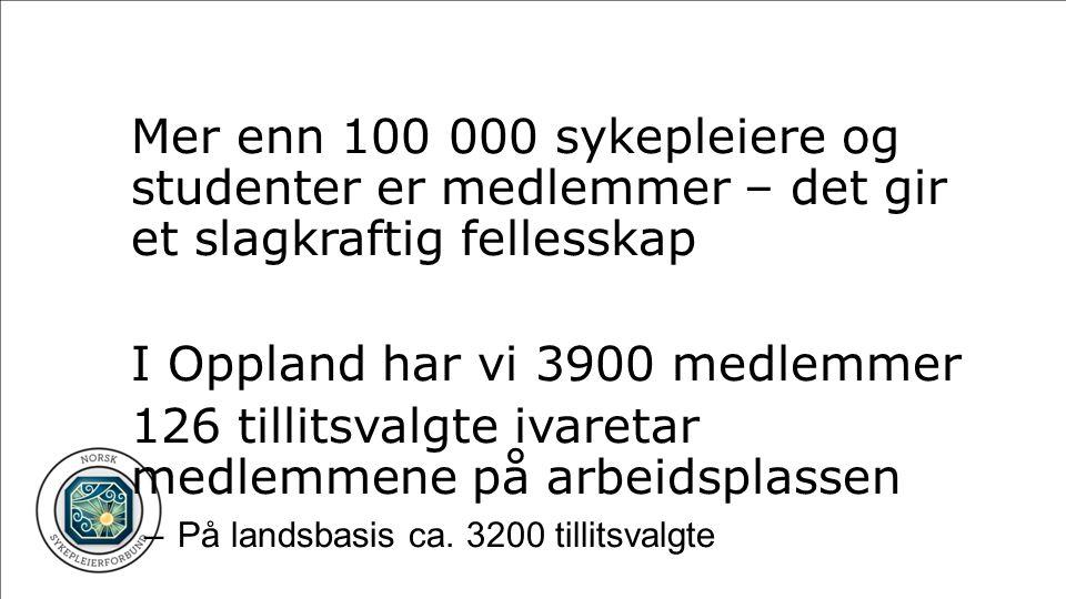 I Oppland har vi 3900 medlemmer
