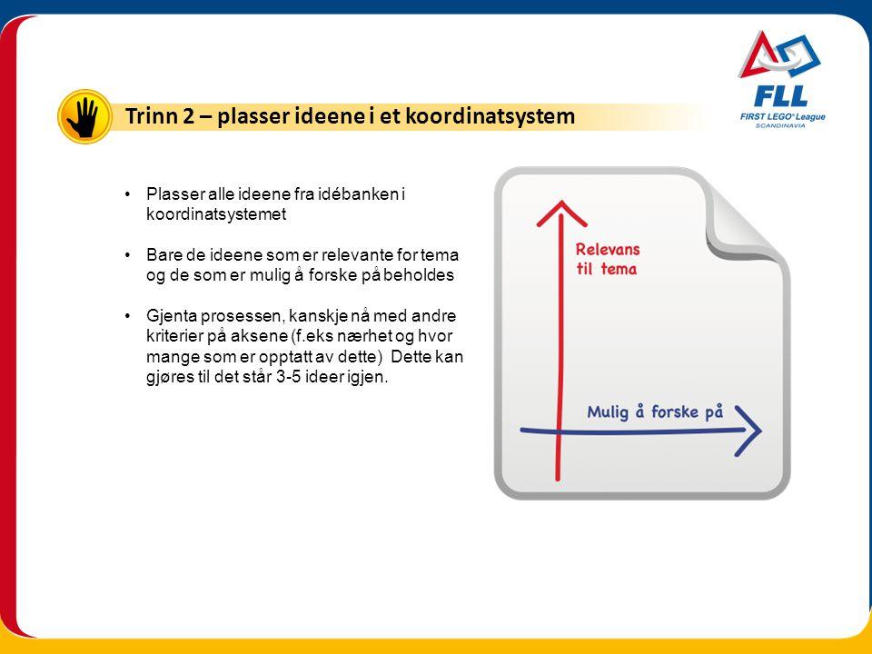 Trinn 2 – plasser ideene i et koordinatsystem