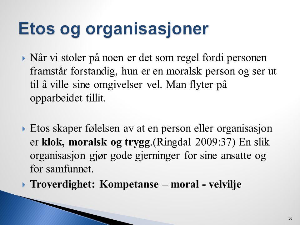 Etos og organisasjoner