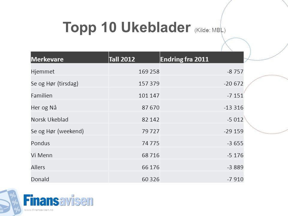 Topp 10 Ukeblader (Kilde: MBL)
