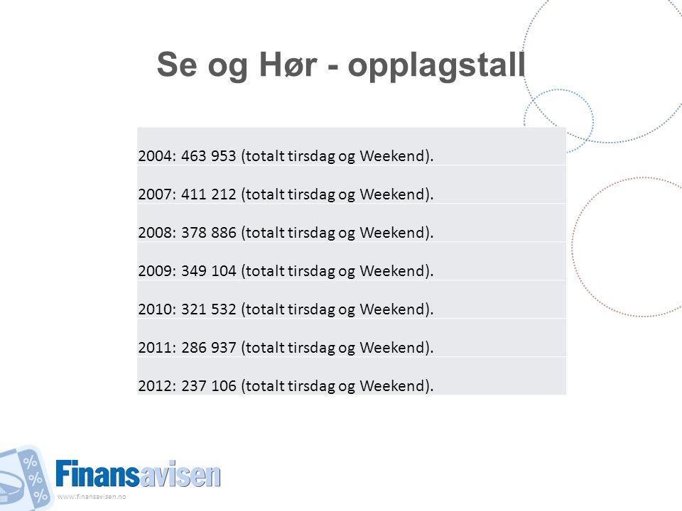 Se og Hør - opplagstall 2004: 463 953 (totalt tirsdag og Weekend).
