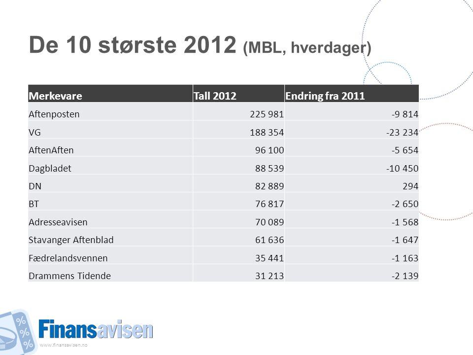De 10 største 2012 (MBL, hverdager)